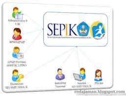 Download Materi Diklat Implementasi, Aplikasi Penilaian, dan Perangkat Kurikulum 2013