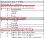 Permendikbud No 59 Tahun 2014 Sebagai Pengganti Permendikbud No 69 Tahun2013